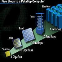 交换环境下SNIFFER的几种攻击技术手段