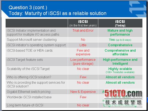 ISCSI发展对比