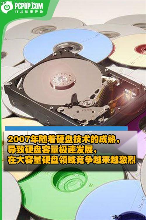 硬盘全年回顾:TB时代兼三大技术混战