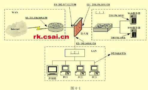 电路 电路图 电子 原理图 493_300