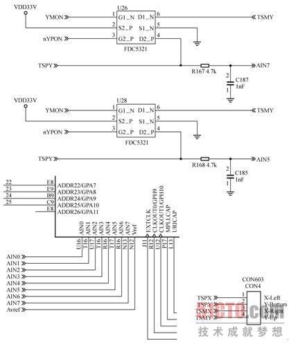 触摸屏的硬件原理  s3c2410接4线电阻式触摸屏的电路