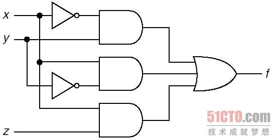 非门实现的逻辑电路(1)