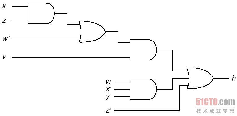 非门实现的逻辑电路(2)
