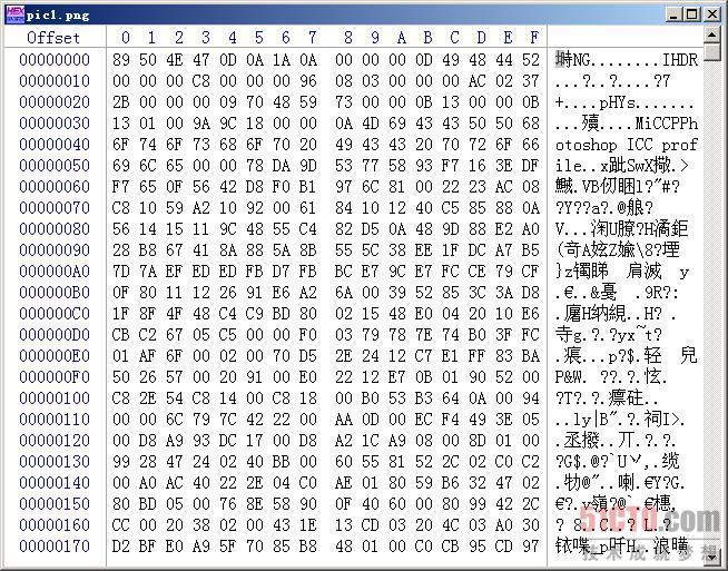 5.2.3 分析PNG图像文件结构(1) 结合上面对PNG文件的分析,下面分别对256色和16位色的PNG图像进行十六进制分析,通过分析PNG文件让读者更深入了解PNG文件格式。 如图5-15和图5-16所示,分别为256色PNG图像pic1.png和16位色PNG图像pic2.png。其中pic1.png图像的分辨率为200150,文件大小为19 534 字节。pic2.
