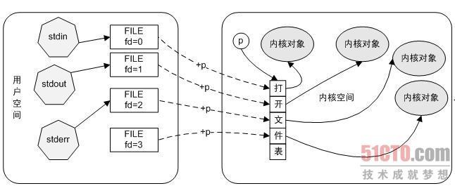 电路 电路图 电子 原理图 646_265