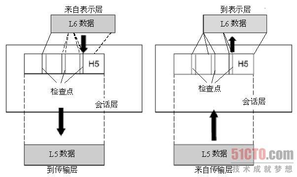 电路 电路图 电子 原理图 603_360