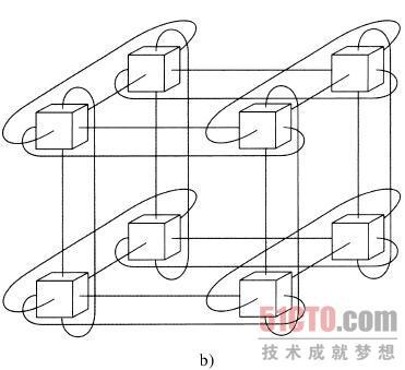 胖树拓扑结构
