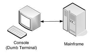 Java企业级应用架构设计中的单层结构