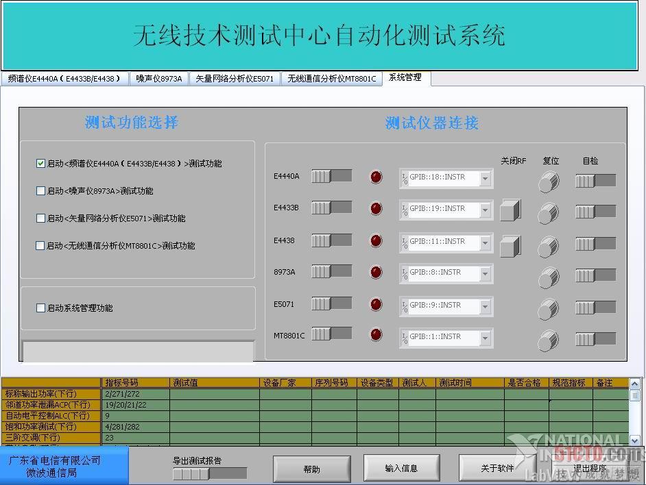 11.4.7 界面设计 前台采集系统界面主要分为5个部分,分别是系统管理模块、E4440A/E4433B/E4438仪器控制模块、E5071B仪器控制模块、N8973A仪器控制模块和MT8801C仪器控制模块。 1.系统管理 系统管理模块主要是对所连接控制的仪表进行管理,通过此模块可以测试仪器是否处于连接状态,也可对仪器进行复位和自检等操作。 系统管理模块的界面如图11-60所示。