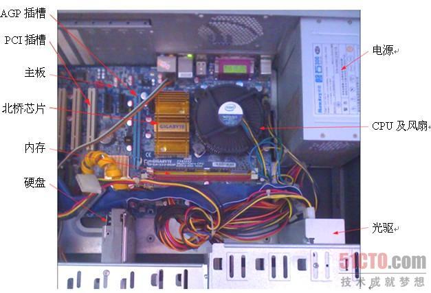 计算机的基本组成图片图片 计算机的基本组成图,计算机硬件组