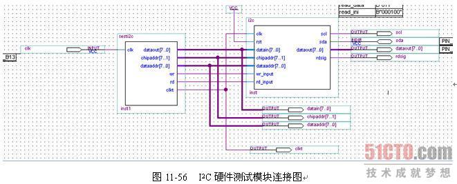 保存文件为testi2c.v,单击Files  Create/Update  Create Symbol Files for Current File命令,为testi2c.v生成原理图模块。新建一个原理图文件,在原理图空白处双击,在弹出的Symbol对话框中选择Project  testuart模块和i2c模块,单击OK按钮退出Symbol对话框。在原理图的适当位置放置i2c模块和testi2c模块,并添加输入输出模块。各个模块的连接如图11-56所示。