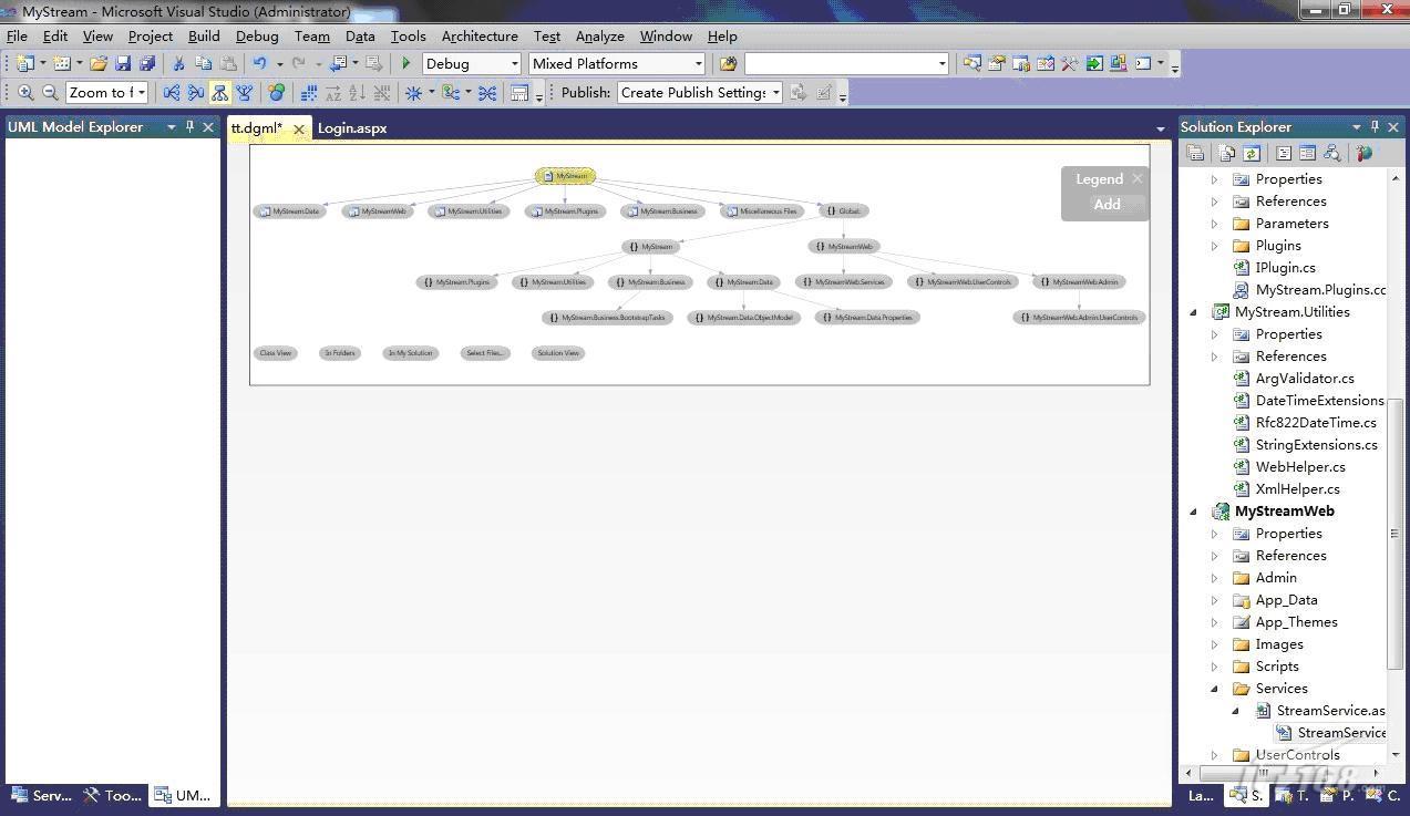 设计UML Sequence Diagram