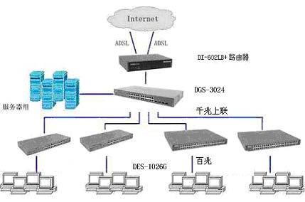 一:双wan路由器设置设置步骤
