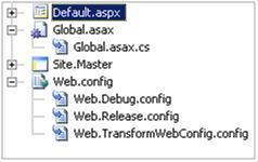 TransformWebConfig.config
