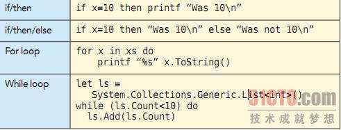F#常用流程控制语句