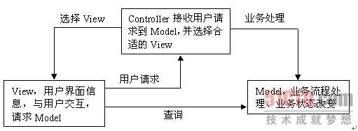 mvc3021万用表电路图