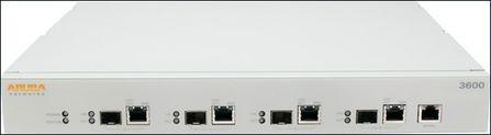 小白宝典:解说无线交换机和无线交换机系统