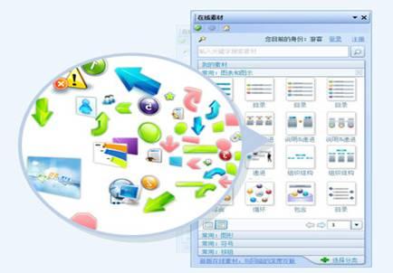 WPS Office 2010实现网络存储并提升安全性能