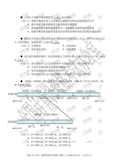 2010年上半年软考系统集成项目管理工程师上午试题