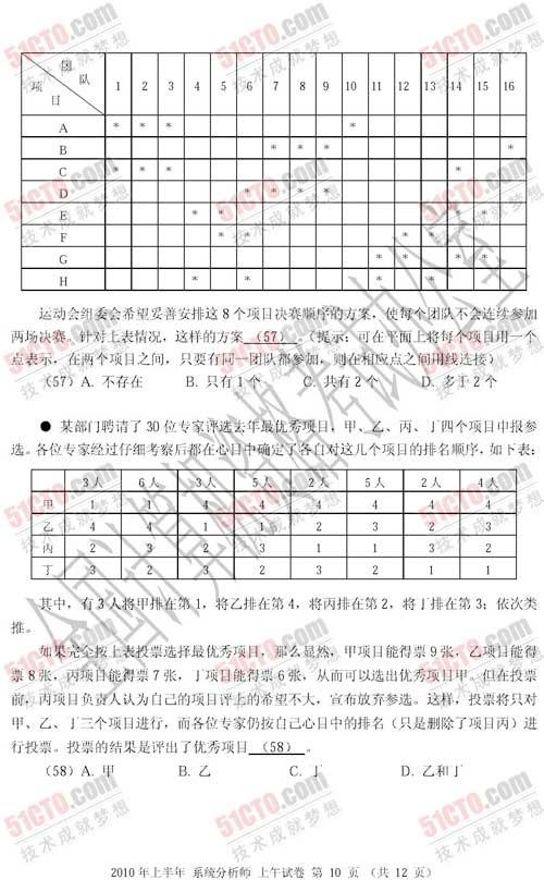 2010年上半年软考系统分析师上午试题9