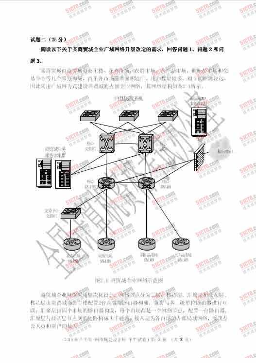 2010年上半年软考网络规划师下午试题5