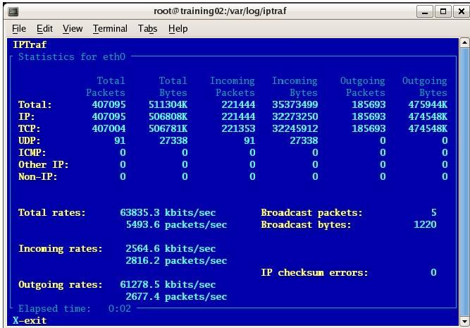 Linux性能监控 - hljwxdn - hljwxdn的博客