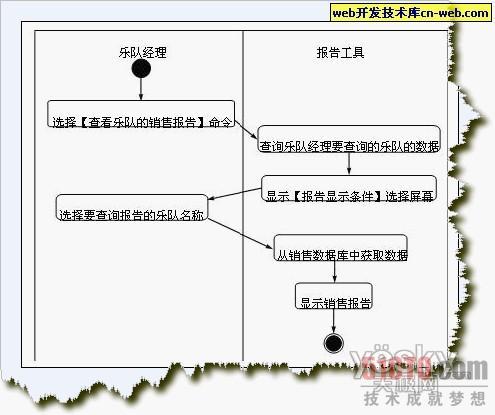 矩形框架结构图