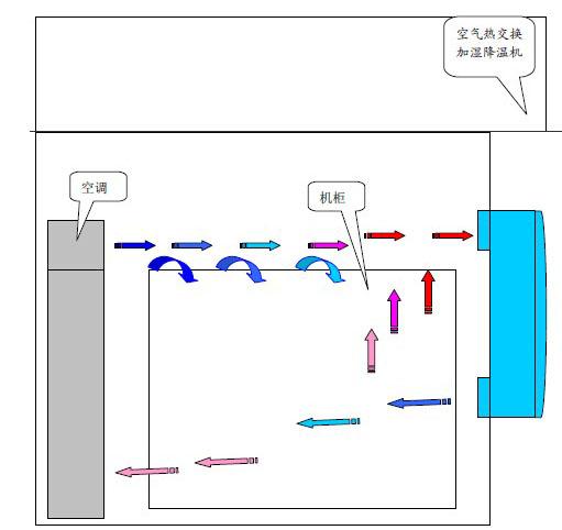 换热机房电路图