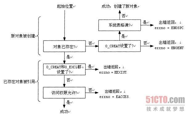 电路 电路图 电子 设计 素材 原理图 606_369