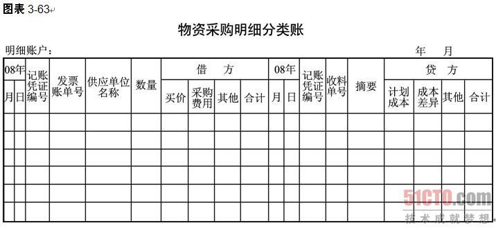 材料按计划成本计价发出的核算(7)