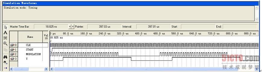ask调制解调器的设计(3)