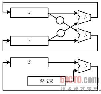 开环脉冲传递函数