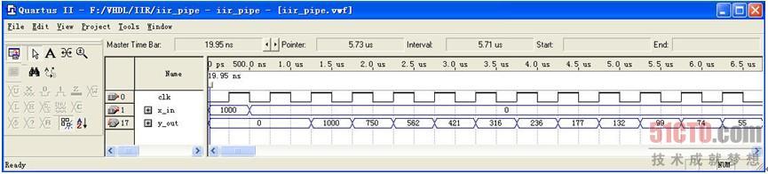 10.2.6 IIR数字滤波器的设计 与FIR滤波器相比,IIR滤波器能够使用较少的级数实现要求的滤波指标。对于同样的设计要求,FIR的阶数通常比IIR高5~10倍,从而增加了设计成本和信号延迟。更重要的是,IIR滤波器还可以利用模拟滤波器的设计成果,大大减小了设计滤波器的工作量。 1.