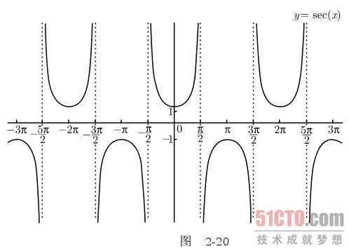 函数图像_指数衰减函数_函数 ...