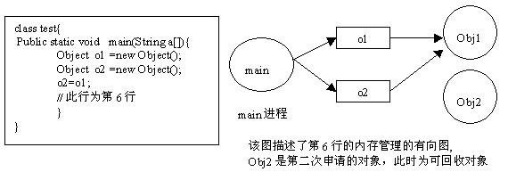 跟踪收集器图例