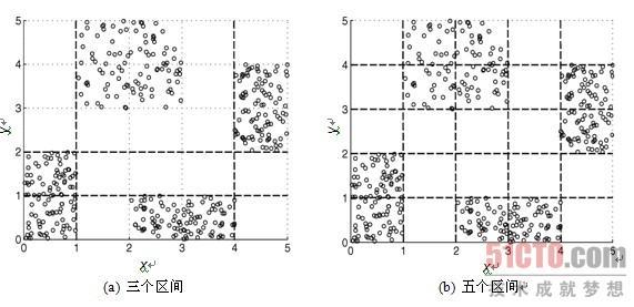 3.6 离散化和二元化