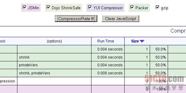 JavaScript compressor and comparison tool