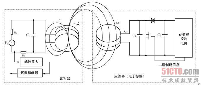 1 电感耦合rfid系统    (点击查看大图)图2-8  电感耦合方式的电路