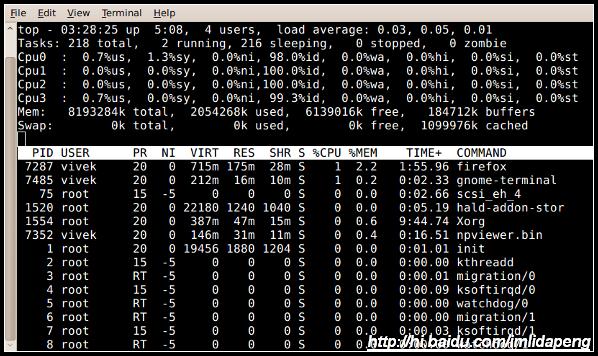 图1:top命令:显示Linux任务