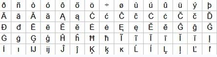 Unicode Cheat Sheets