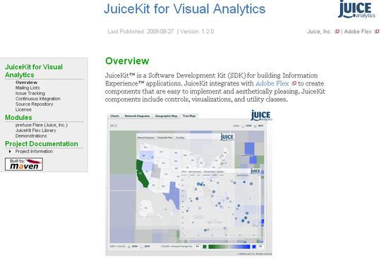 JuiceKit for Visual Analytics