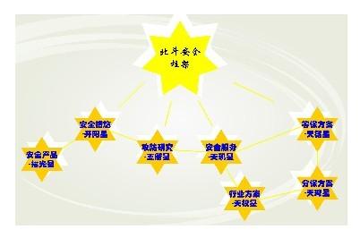 北斗七星一年四季的图,四季北斗七星图,北斗七星四季图,四季高清图片