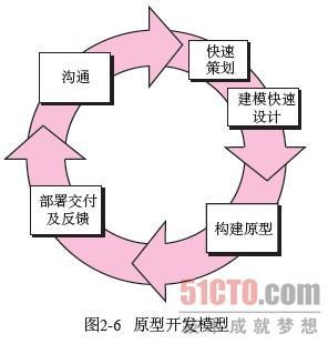 模型拼装步骤图纸