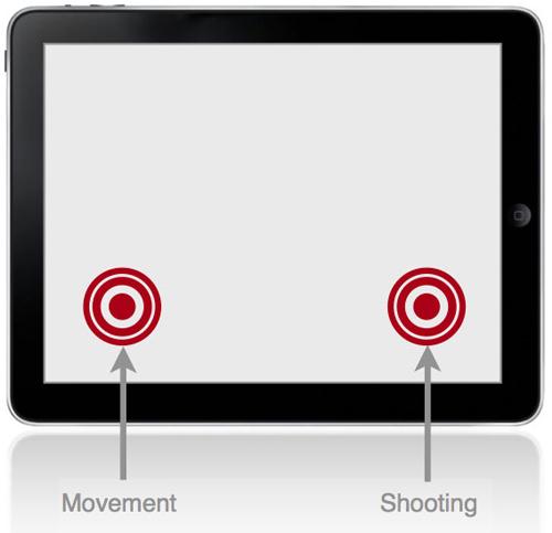 图:左侧VJR控制移动方式,右侧VJR执行射击任务