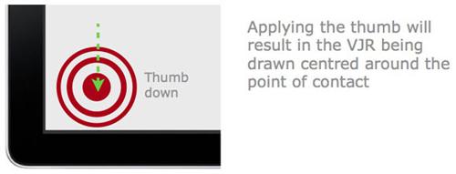 图:以手指接触点为中心画出一个VJR