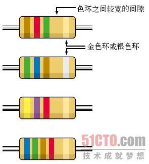 电路(2)   电阻器