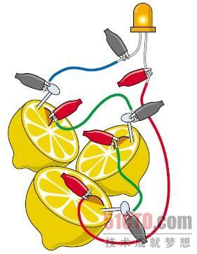 图1-71 3 块柠檬构成的电池.如果 led 没有点亮的话,请不要太失望.