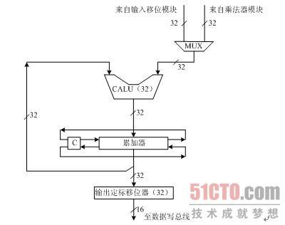 cpu结构及其存储器(2)