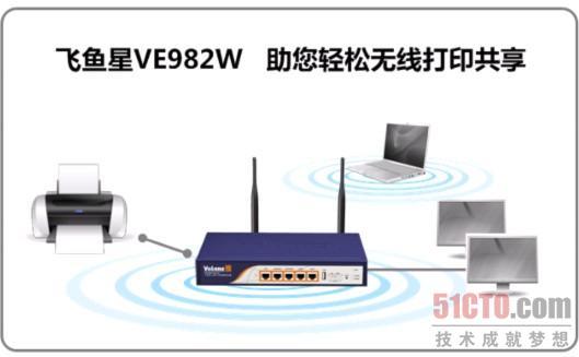 现市场上的无线上网行为管理路由器——飞鱼星ve982w