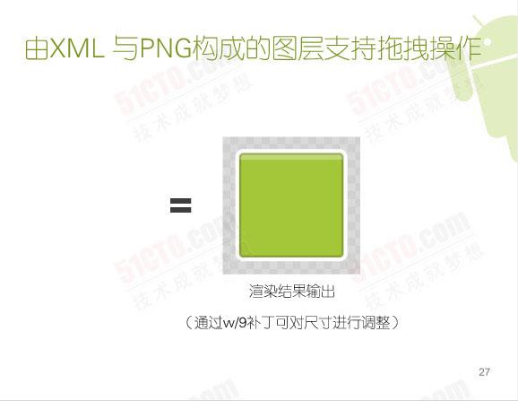 谷歌AndroidUI设计技巧:特性菊花廊设计框架图片